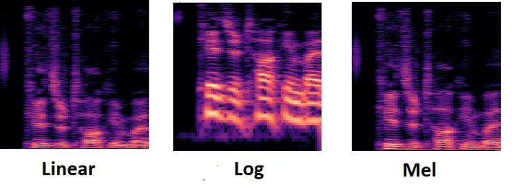 Examples of RGB (colored) sound spectrograms